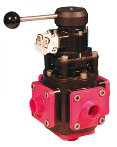 KIT TO CONTROL THE POSITION OF MANUAL VALVES